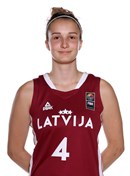Profile image of Nikola OZOLA