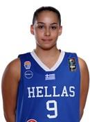 Profile image of Ismini PRAPA
