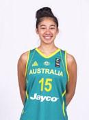 Headshot of Zitina Aokuso