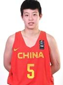 Headshot of Yuan Li