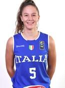 Headshot of Anna Togliani