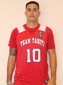 Profile image of Glenn  GARBUTT