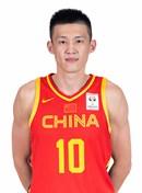 Profile image of Peng ZHOU