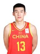 Headshot of Hao Fu
