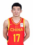 Profile image of Minghui SUN
