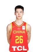 Headshot of Haowen Guo
