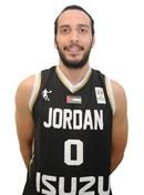 Profile image of Mahmoud ABDEEN