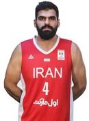 M. Mirzaeitalarposhti