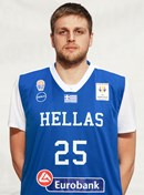 Headshot of Vasileios Charalampopoulos