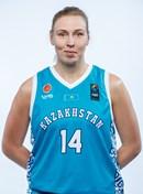 Profile image of Oxana OSSIPENKO