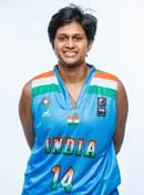 Profile image of Shireen Vijay LIMAYE