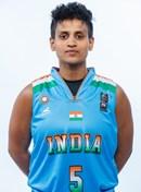 Profile image of Barkha SONKAR