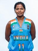 Profile image of Kavita AKULA