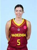 Headshot of Ekaterina Fedorenkova