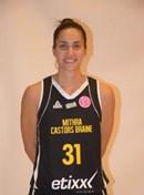 Headshot of Nikolina Milic