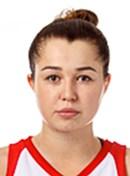 Headshot of Adelina Abaiburova