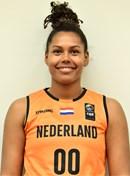 Headshot of Janis Ndiba