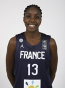 Profile image of Marie-Michelle MILAPIE