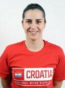 Profile image of Ruzica DZANKIC