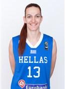 Headshot of Afroditi Kosma