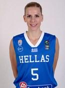 Headshot of Evdokia Stamati
