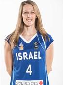 Headshot of Katia Levitsky