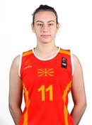Headshot of Matea Nikolikj