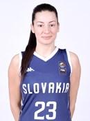 Headshot of Angelika Slamova