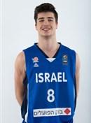 Profile image of Deni AVDIJA
