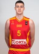 Profile image of Marko MILOVANOVIKJ