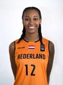 Profile image of Jade BLAGROVE
