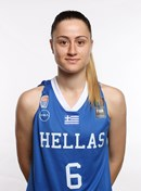 Kyriaki KRIMITZA (GRE)'s profile - FIBA U18 Women's European ...