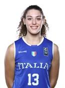 Profile image of Lorela CUBAJ
