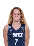 Headshot of Adèle DETCHART