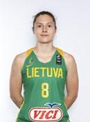 R. Knyzaitė