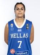 Profile image of Nikoletta KOILIA