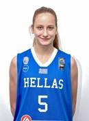 Profile image of Eleni BOSGANA