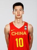 Profile image of Haowen GUO