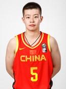 Profile image of Yuan LI