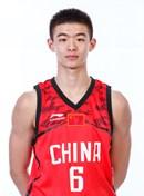 Profile image of Ali YANG