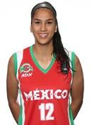 Profile image of Gladiana Aidaly AVILA JIMENEZ