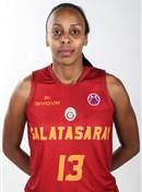 Profile image of Farhiya ABDI