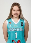 Profile image of Xeniya ABDURASHITOVA