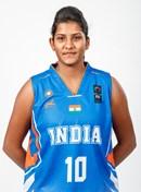 Profile image of Ishwarya JANARDHANAN