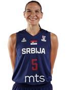 Profile image of Sonja VASIC