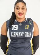 Profile image of Aisha MOHAMMED