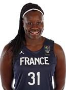 Profile image of Aminata GUEYE