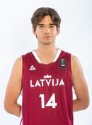 Ralfs BENSONS (LAT)'s profile - FIBA U18 European Championship ...