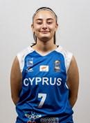 Profile image of Ioanna KYPRIANOU