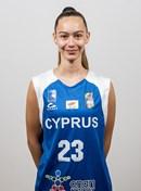 Profile image of KATERINA KONTOU